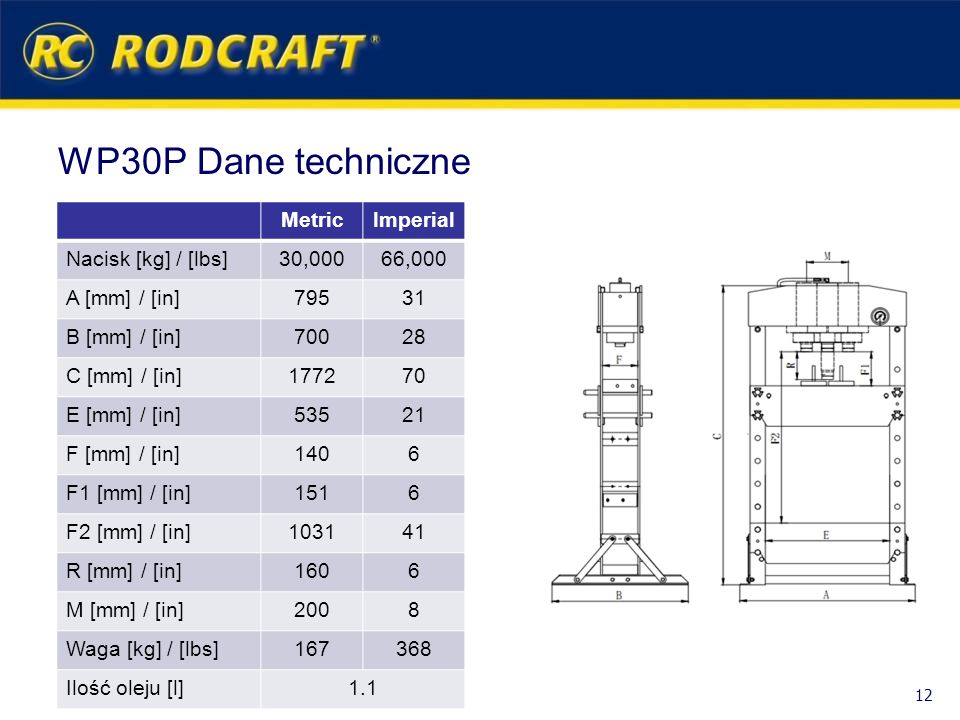 WP30P Dane techniczne Metric Imperial Nacisk [kg] / [lbs] 30,000